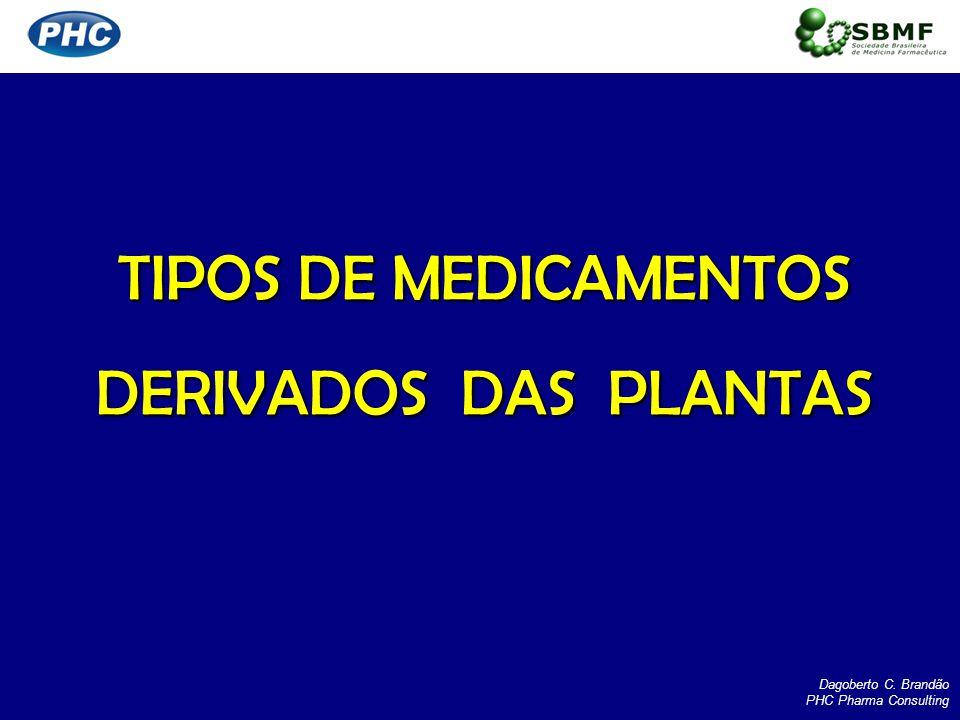 TIPOS DE MEDICAMENTOS DERIVADOS DAS PLANTAS FITOMEDICAMENTO (industrializado) FITOTERAPICO( manipulado) DERIVADO VEGETAL DROGA VEGETAL PLANTA MEDICINAL (in natura) Dagoberto C.