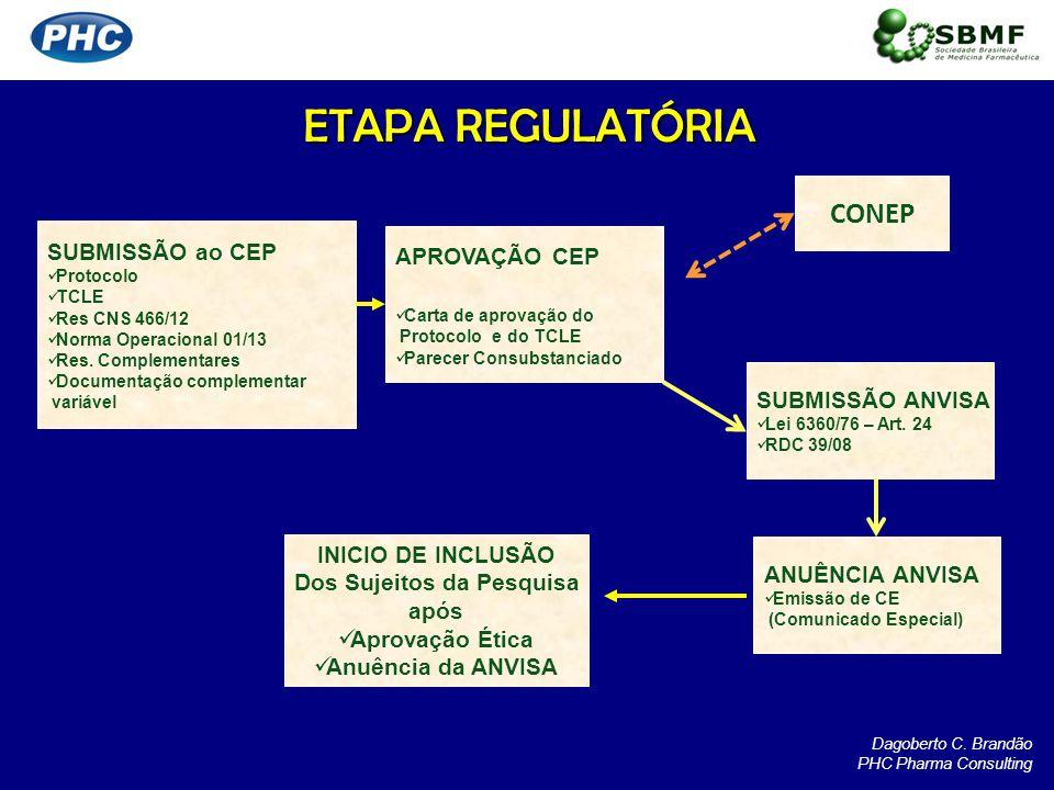 ETAPA REGULATÓRIA SUBMISSÃO ao CEP Protocolo TCLE Res CNS 466/12 Norma Operacional 01/13 Res. Complementares Documentação complementar variável APROVA