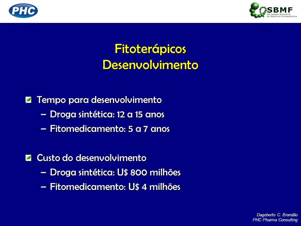Fitoterápicos Desenvolvimento Tempo para desenvolvimento –Droga sintética: 12 a 15 anos –Fitomedicamento: 5 a 7 anos Custo do desenvolvimento –Droga s