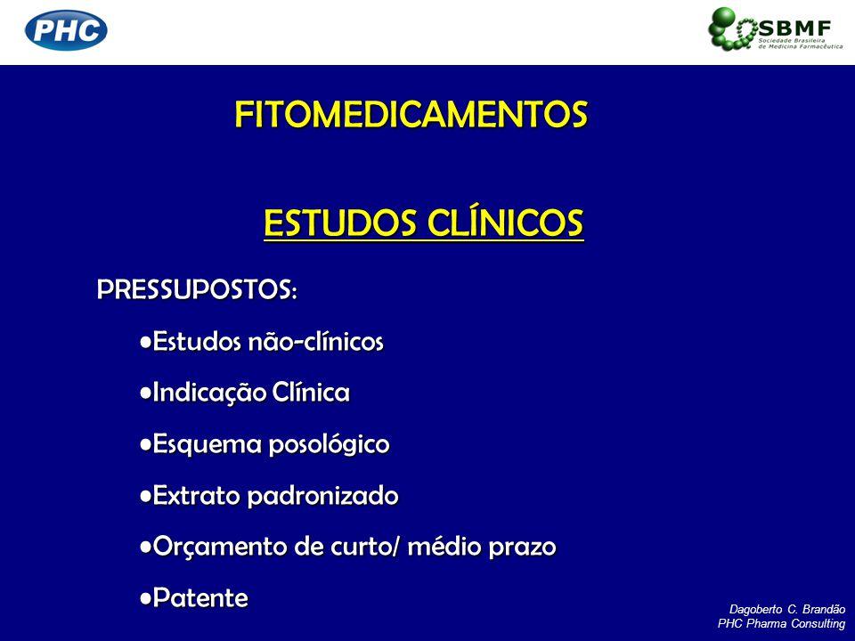 PRESSUPOSTOS: Estudos não-clínicosEstudos não-clínicos Indicação ClínicaIndicação Clínica Esquema posológicoEsquema posológico Extrato padronizadoExtr
