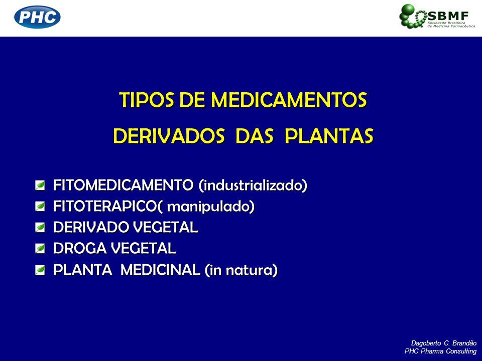 TIPOS DE MEDICAMENTOS DERIVADOS DAS PLANTAS FITOMEDICAMENTO (industrializado) FITOTERAPICO( manipulado) DERIVADO VEGETAL DROGA VEGETAL PLANTA MEDICINA
