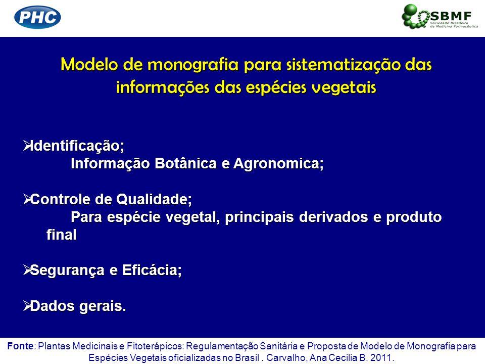 Modelo de monografia para sistematização das informações das espécies vegetais Identificação; Identificação; Informação Botânica e Agronomica; Control