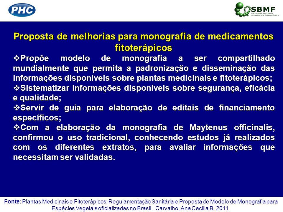 Proposta de melhorias para monografia de medicamentos fitoterápicos Propõe modelo de monografia a ser compartilhado mundialmente que permita a padroni
