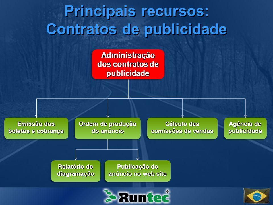 RUNTEC INFORMÁTICA www.runtec.com.br Telefones: (11) 4521.1986 (11) 4521.1486 Av.