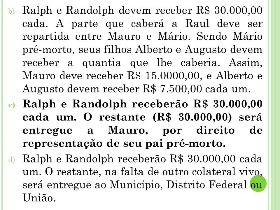b) Ralph e Randolph devem receber R$ 30.000,00 cada. A parte que caberá a Raul deve ser repartida entre Mauro e Mário. Sendo Mário pré-morto, seus fil