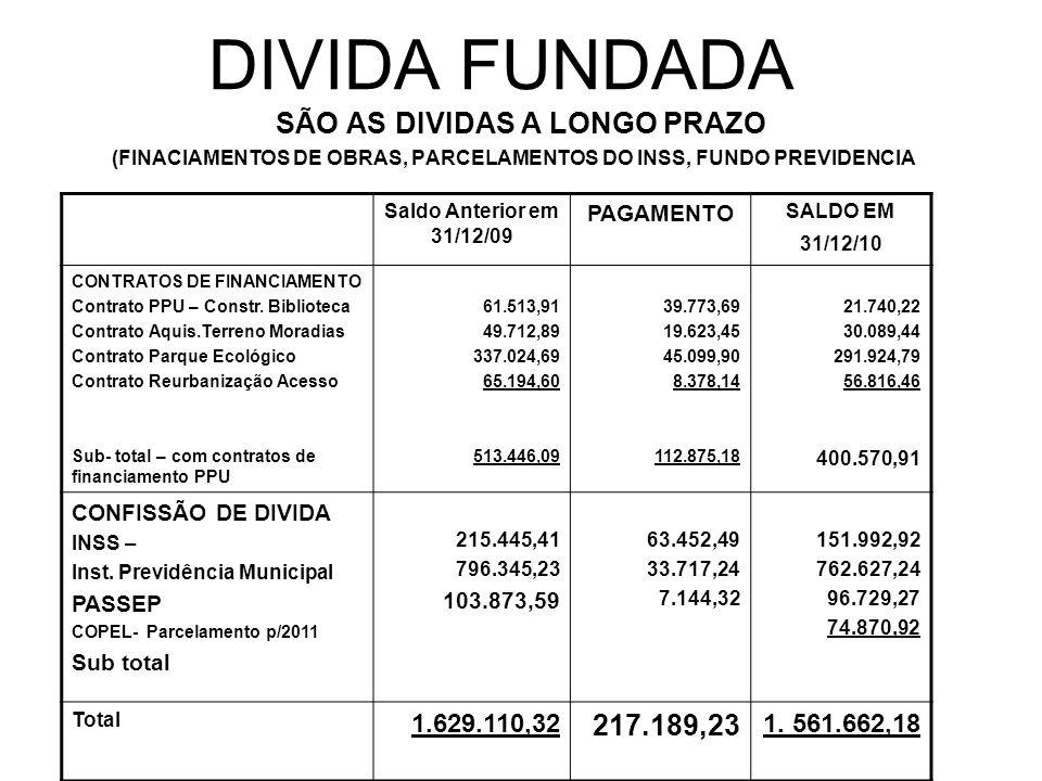 DIVIDA FUNDADA SÃO AS DIVIDAS A LONGO PRAZO (FINACIAMENTOS DE OBRAS, PARCELAMENTOS DO INSS, FUNDO PREVIDENCIA Saldo Anterior em 31/12/09 PAGAMENTO SALDO EM 31/12/10 CONTRATOS DE FINANCIAMENTO Contrato PPU – Constr.