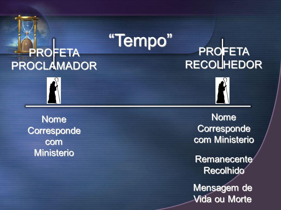PROFETA PROCLAMADOR PROFETARECOLHEDOR Tempo Nome Corresponde com Ministerio Nome Corresponde com Ministerio Remanecente Recolhido Mensagem de Vida ou Morte