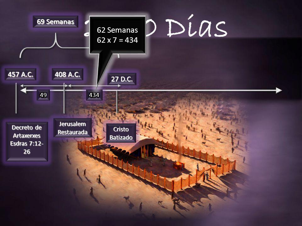 457 A.C.Decreto de Artaxerxes Esdras 7:12- 26 408 A.C.