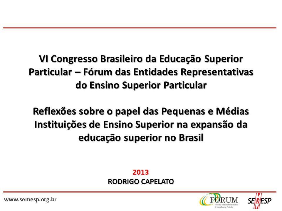 www.semesp.org.br Pirâmides – Cursos Presenciais e EAD Na modalidade presencial: 57% dos alunos estão na faixa etária até 24 anos.