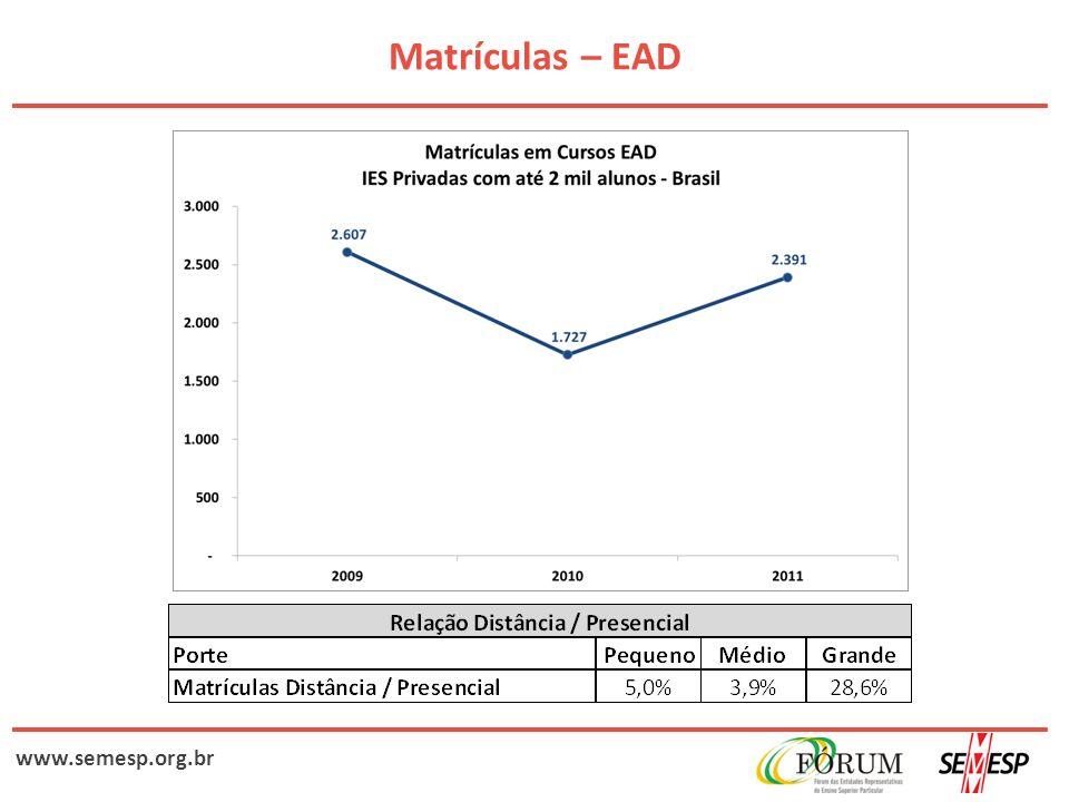 www.semesp.org.br Matrículas – EAD