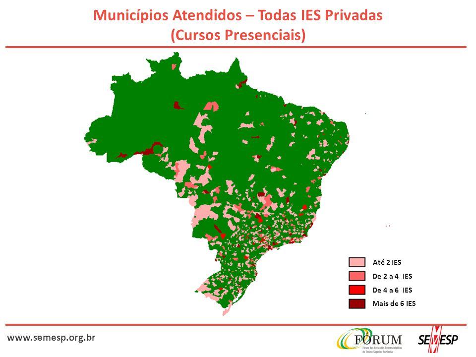 www.semesp.org.br Municípios Atendidos – Todas IES Privadas (Cursos Presenciais) Até 2 IES De 2 a 4 IES De 4 a 6 IES Mais de 6 IES