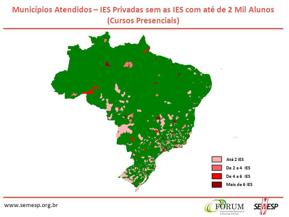 www.semesp.org.br Municípios Atendidos – IES Privadas sem as IES com até de 2 Mil Alunos (Cursos Presenciais) Até 2 IES De 2 a 4 IES De 4 a 6 IES Mais