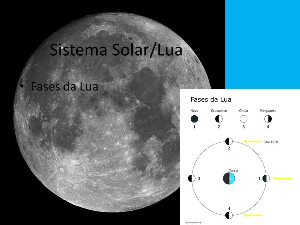 Sistema Solar/Lua Fases da Lua