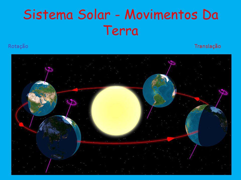 Sistema Solar - Movimentos Da Terra RotaçãoTranslação