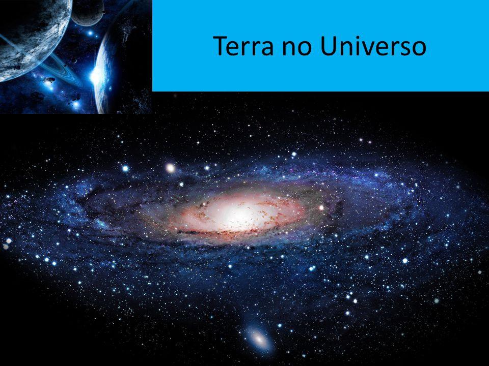 Terra no Sistema Solar Durante muitos anos os homens observaram o sistema solar a olho nu.