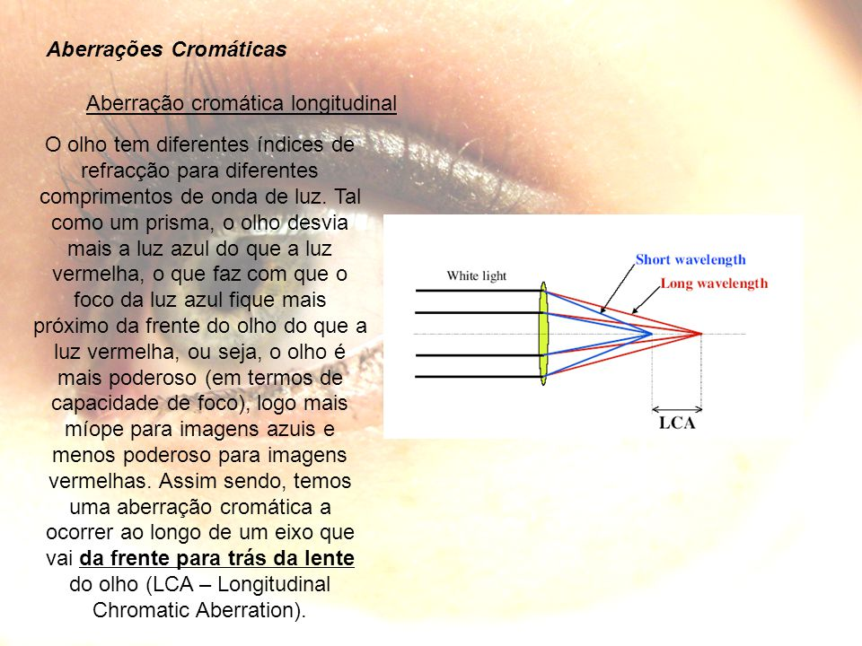 Aberrações Cromáticas Aberração cromática longitudinal O olho tem diferentes índices de refracção para diferentes comprimentos de onda de luz.