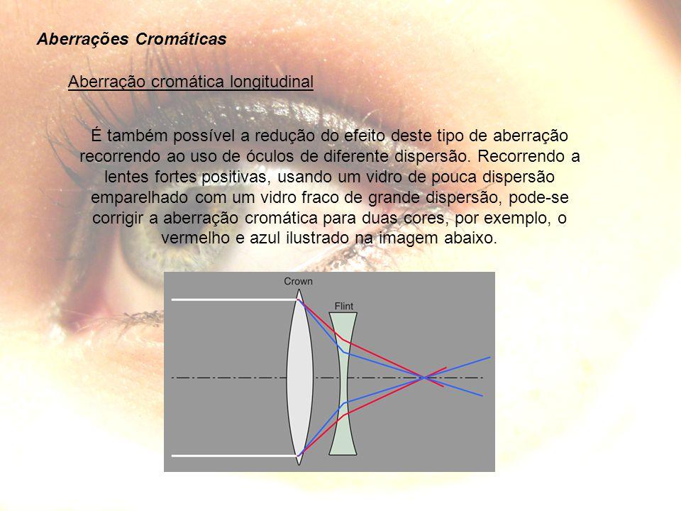 Aberrações Cromáticas Aberração cromática longitudinal É também possível a redução do efeito deste tipo de aberração recorrendo ao uso de óculos de diferente dispersão.