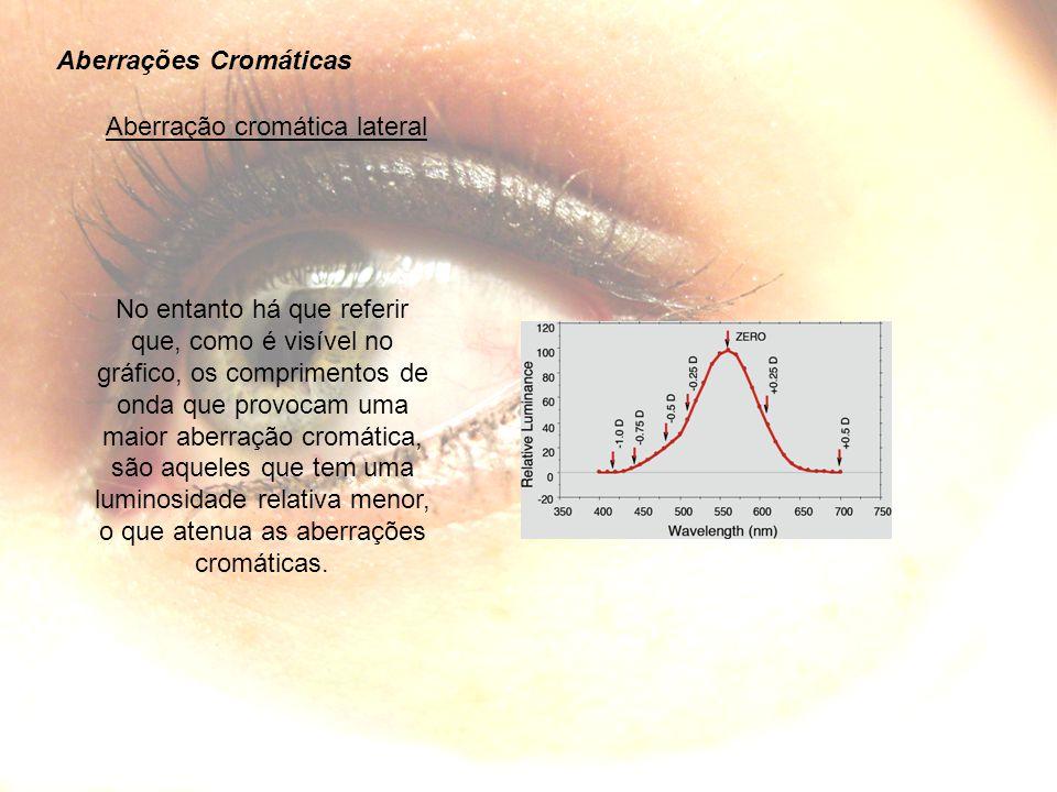 Aberrações Cromáticas Aberração cromática lateral No entanto há que referir que, como é visível no gráfico, os comprimentos de onda que provocam uma maior aberração cromática, são aqueles que tem uma luminosidade relativa menor, o que atenua as aberrações cromáticas.