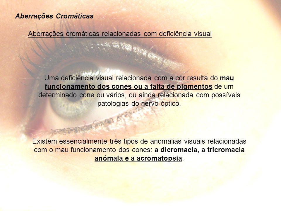 Aberrações Cromáticas Aberrações cromáticas relacionadas com deficiência visual Uma deficiência visual relacionada com a cor resulta do mau funcionamento dos cones ou a falta de pigmentos de um determinado cone ou vários, ou ainda relacionada com possíveis patologias do nervo óptico.