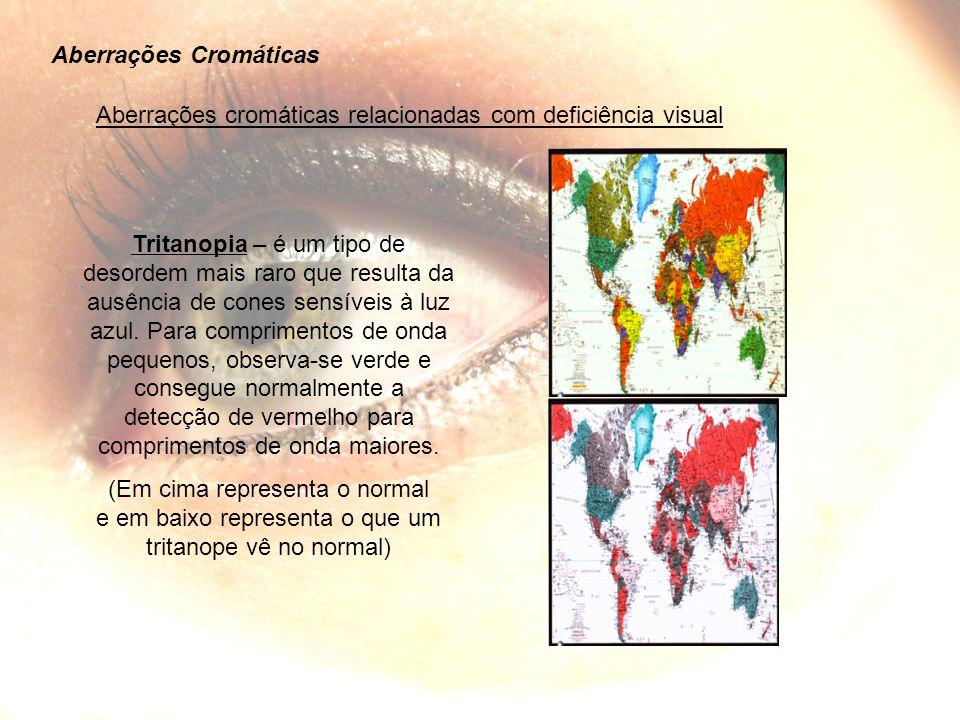 Tritanopia – é um tipo de desordem mais raro que resulta da ausência de cones sensíveis à luz azul.