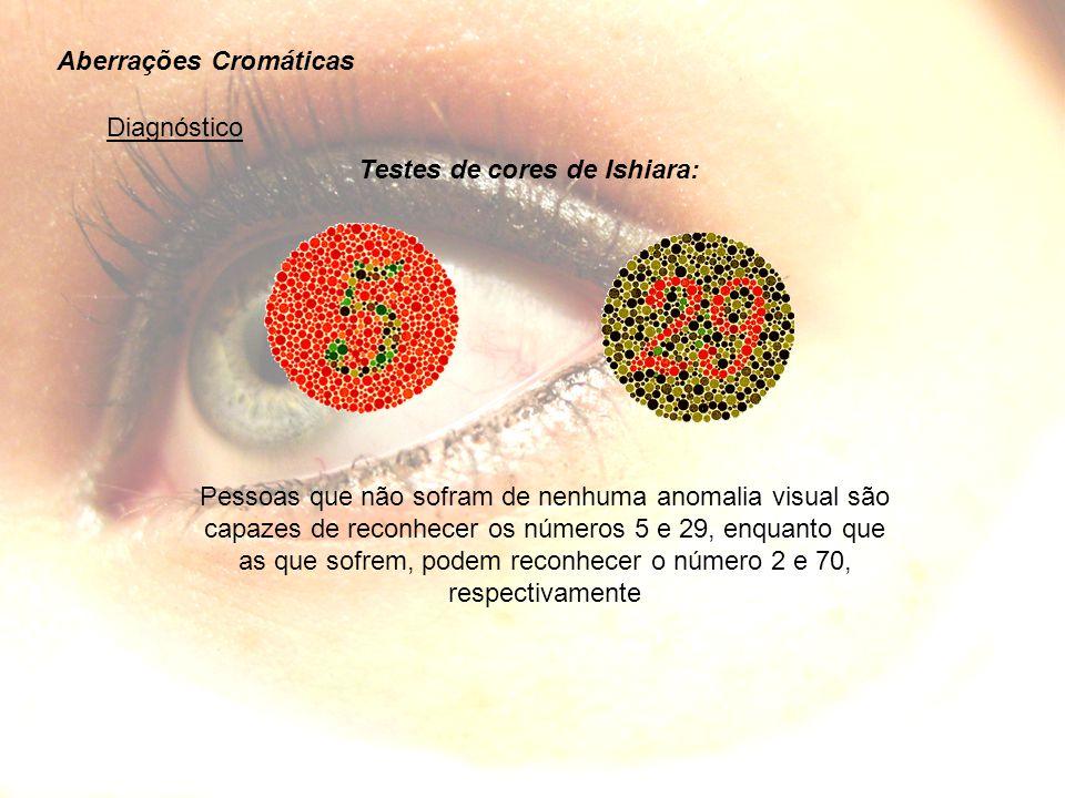 Aberrações Cromáticas Diagnóstico Pessoas que não sofram de nenhuma anomalia visual são capazes de reconhecer os números 5 e 29, enquanto que as que sofrem, podem reconhecer o número 2 e 70, respectivamente Testes de cores de Ishiara: