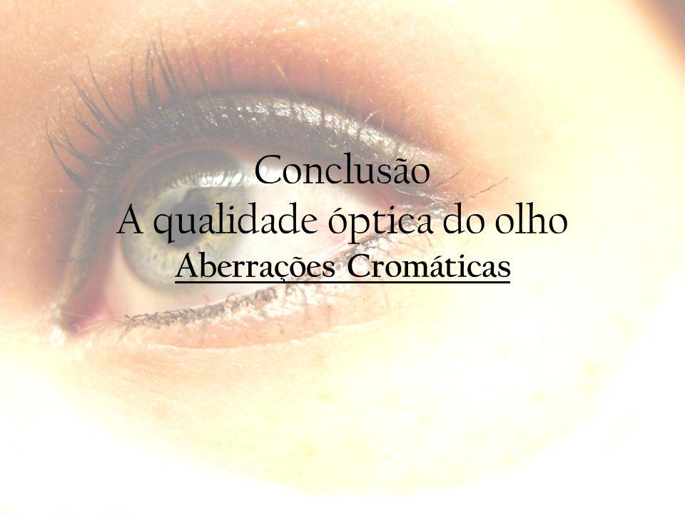 Conclusão A qualidade óptica do olho Aberrações Cromáticas