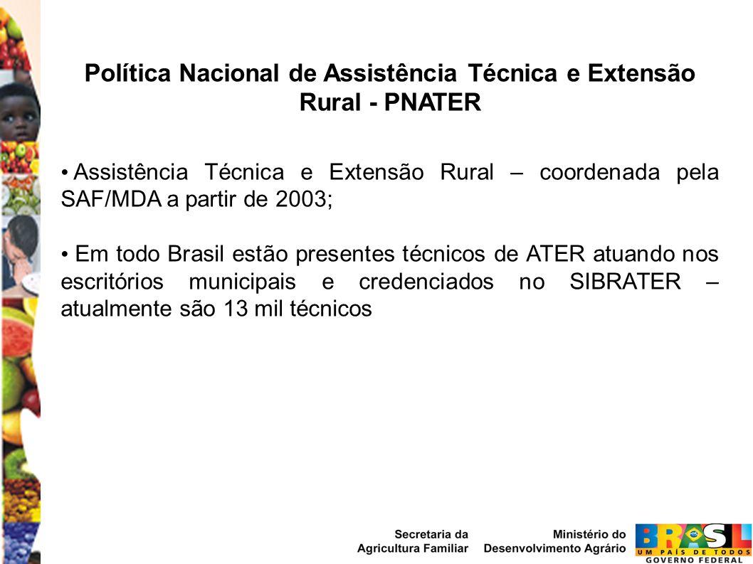 Política Nacional de Assistência Técnica e Extensão Rural - PNATER Assistência Técnica e Extensão Rural – coordenada pela SAF/MDA a partir de 2003; Em todo Brasil estão presentes técnicos de ATER atuando nos escritórios municipais e credenciados no SIBRATER – atualmente são 13 mil técnicos