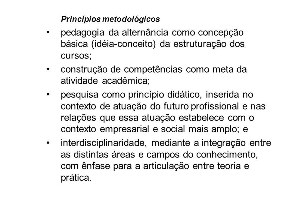 Princípios metodológicos pedagogia da alternância como concepção básica (idéia-conceito) da estruturação dos cursos; construção de competências como m