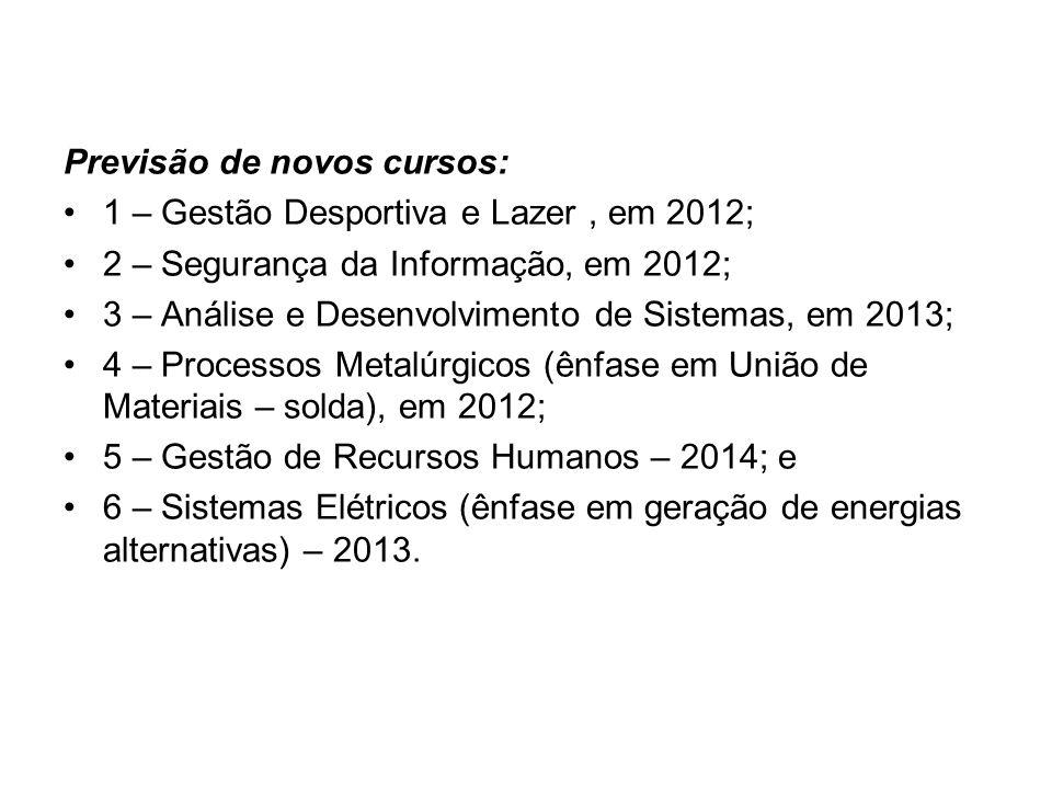 Previsão de novos cursos: 1 – Gestão Desportiva e Lazer, em 2012; 2 – Segurança da Informação, em 2012; 3 – Análise e Desenvolvimento de Sistemas, em