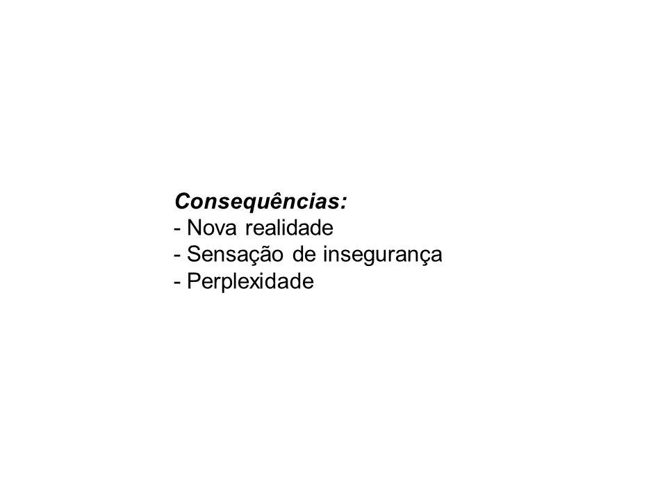 Consequências: - Nova realidade - Sensação de insegurança - Perplexidade