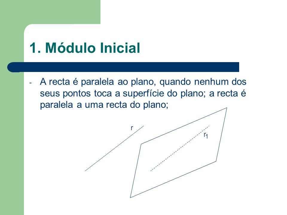 1. Módulo Inicial - A recta é paralela ao plano, quando nenhum dos seus pontos toca a superfície do plano; a recta é paralela a uma recta do plano; r
