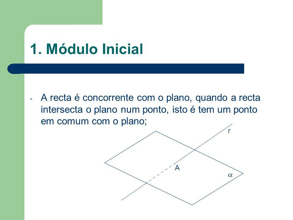 1. Módulo Inicial - A recta é concorrente com o plano, quando a recta intersecta o plano num ponto, isto é tem um ponto em comum com o plano; r A
