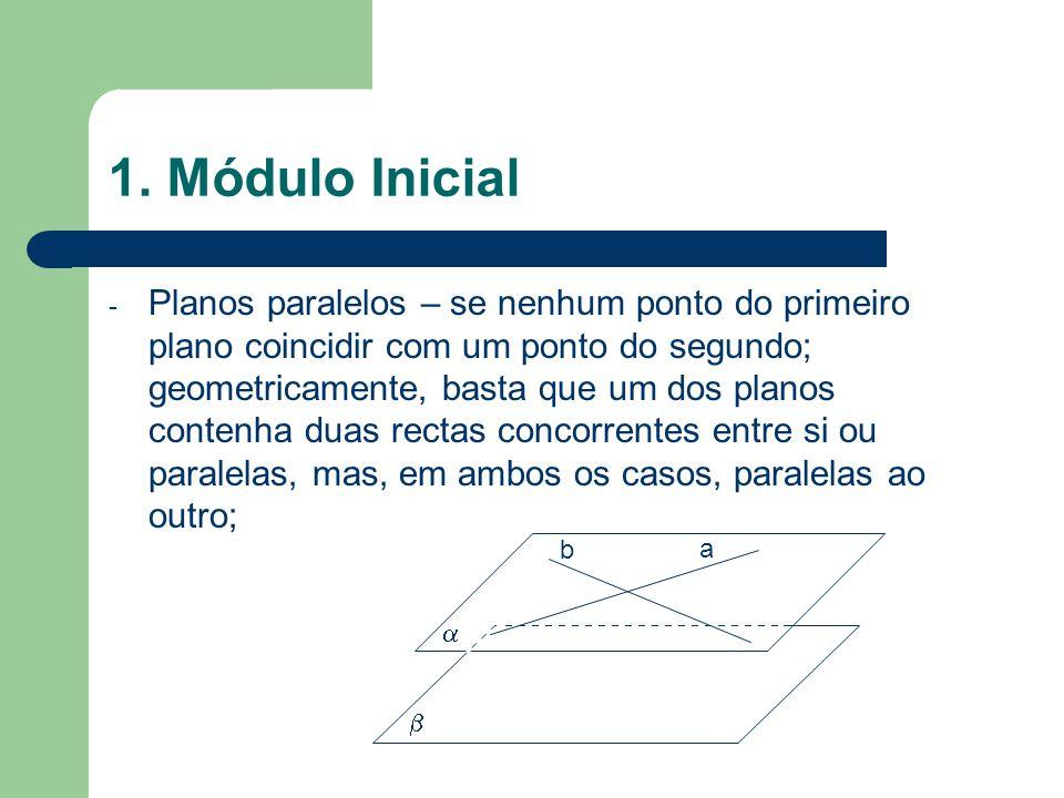 1. Módulo Inicial - Planos paralelos – se nenhum ponto do primeiro plano coincidir com um ponto do segundo; geometricamente, basta que um dos planos c