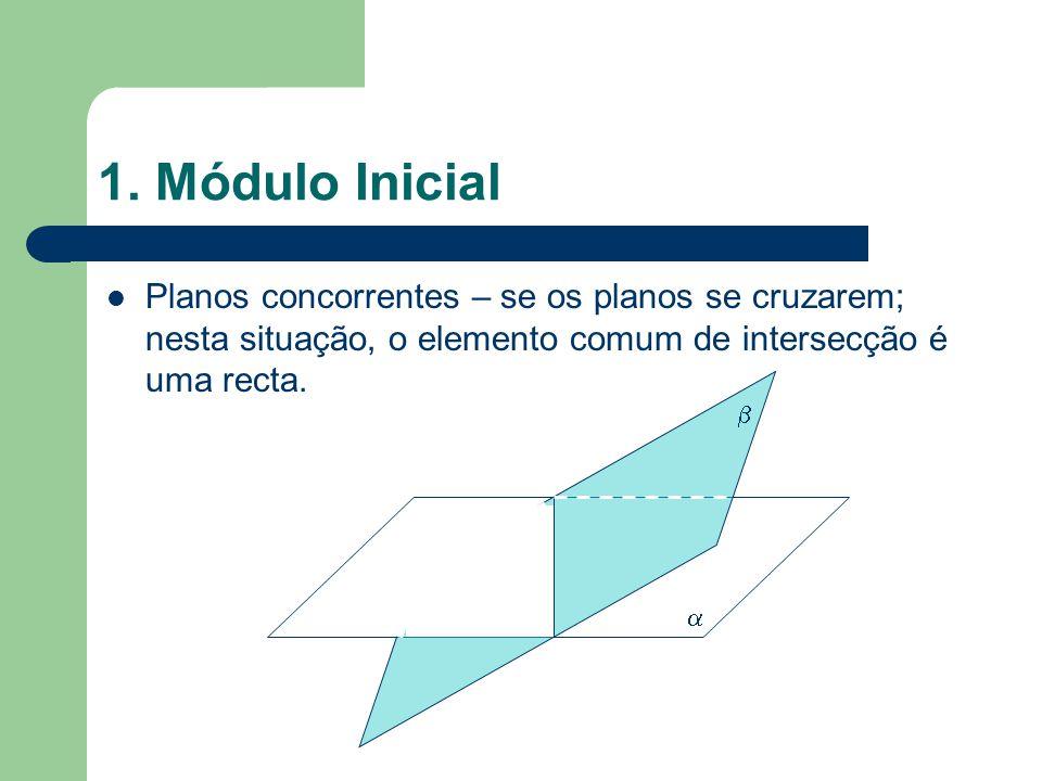 Planos concorrentes – se os planos se cruzarem; nesta situação, o elemento comum de intersecção é uma recta. 1. Módulo Inicial