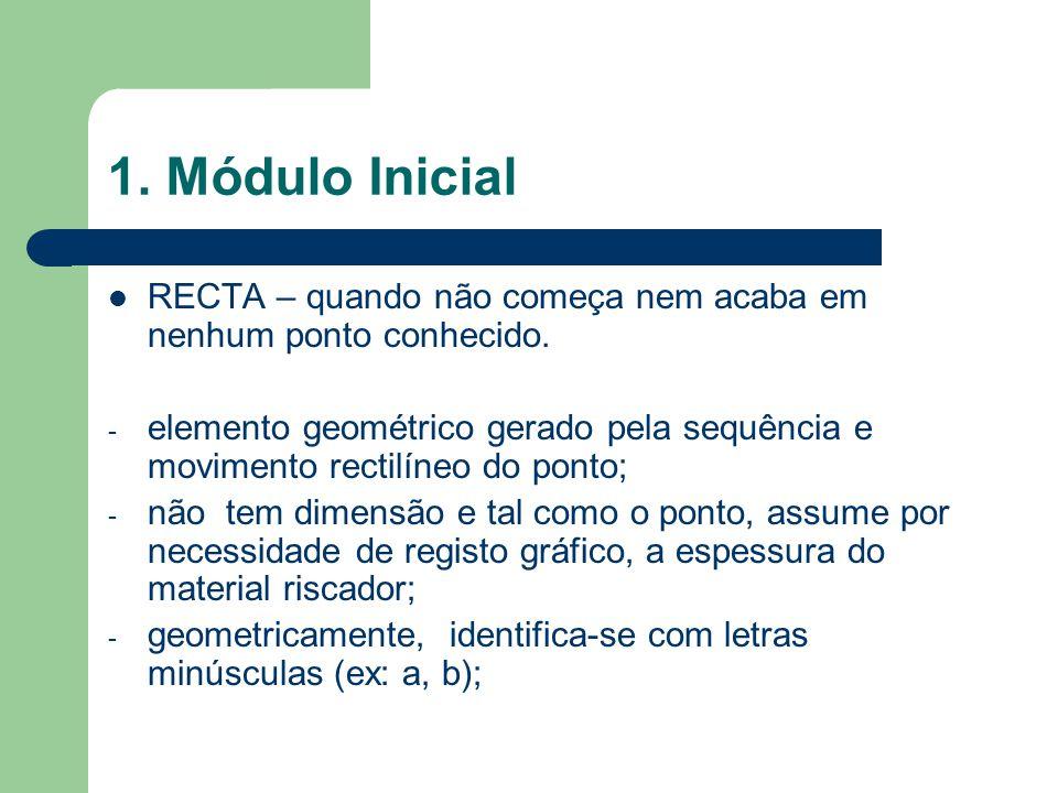 1. Módulo Inicial RECTA – quando não começa nem acaba em nenhum ponto conhecido. - elemento geométrico gerado pela sequência e movimento rectilíneo do