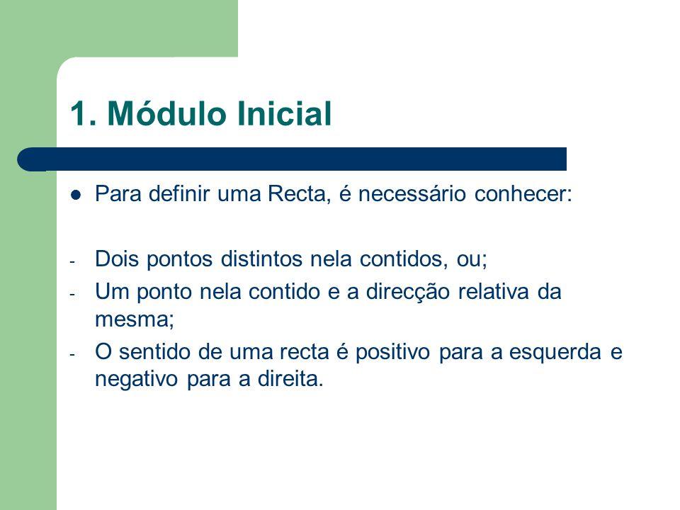 1. Módulo Inicial Para definir uma Recta, é necessário conhecer: - Dois pontos distintos nela contidos, ou; - Um ponto nela contido e a direcção relat