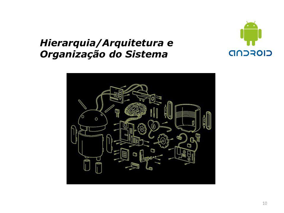 Hierarquia/Arquitetura e Organização do Sistema 10