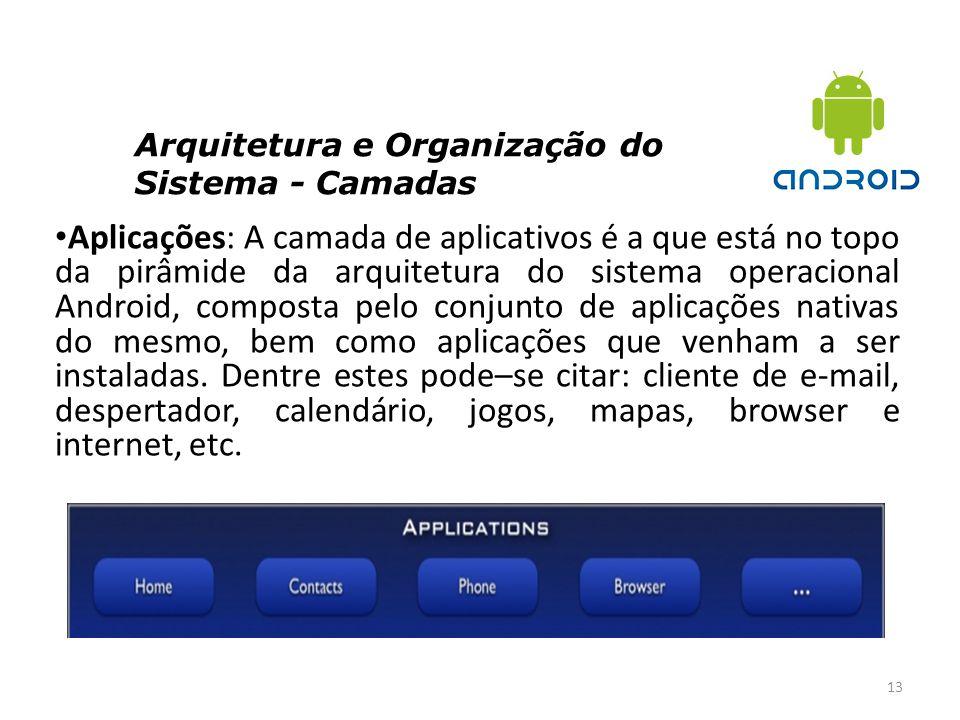 Arquitetura e Organização do Sistema - Camadas 13 Aplicações: A camada de aplicativos é a que está no topo da pirâmide da arquitetura do sistema opera