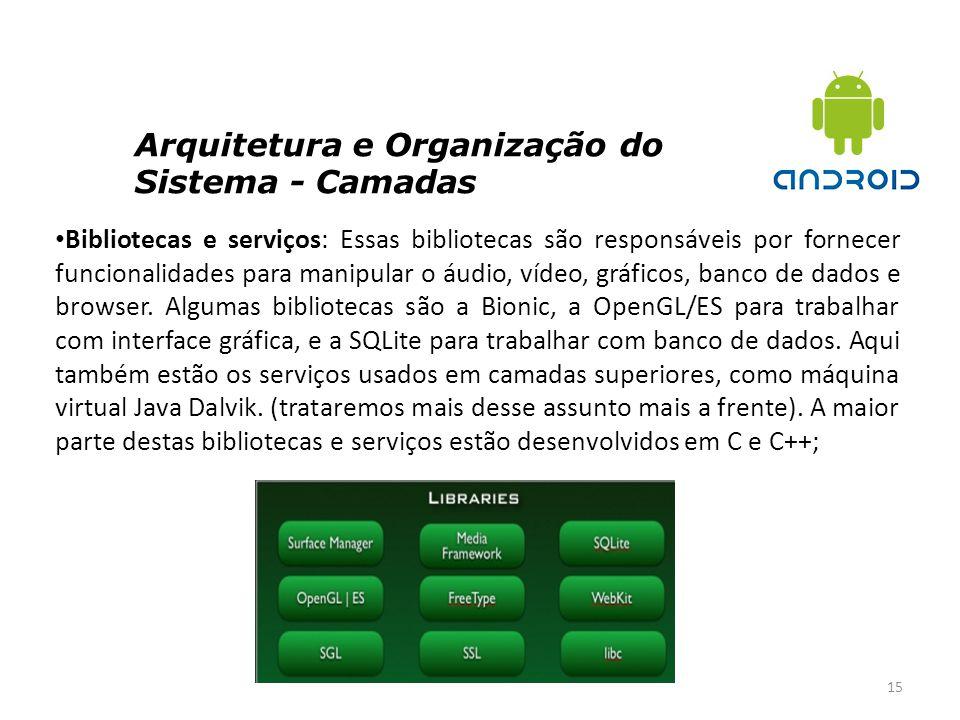 Arquitetura e Organização do Sistema - Camadas 15 Bibliotecas e serviços: Essas bibliotecas são responsáveis por fornecer funcionalidades para manipul