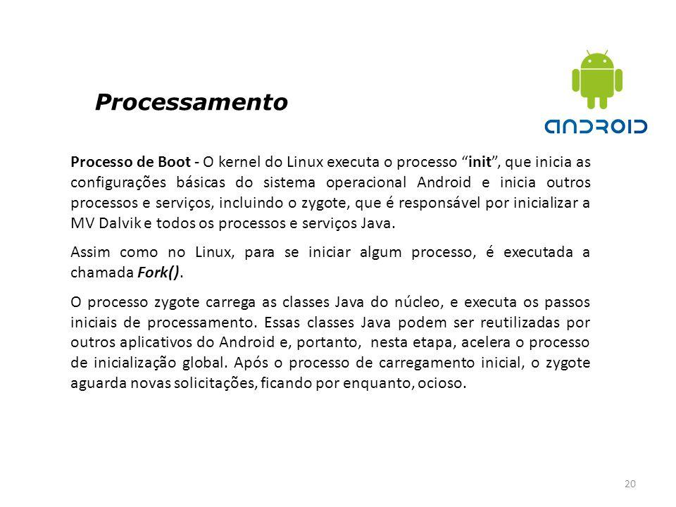Processamento 20 Processo de Boot - O kernel do Linux executa o processo init, que inicia as configurações básicas do sistema operacional Android e in