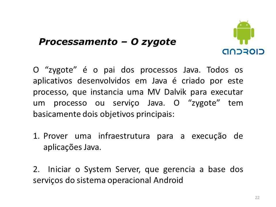 Processamento – O zygote 22 O zygote é o pai dos processos Java. Todos os aplicativos desenvolvidos em Java é criado por este processo, que instancia