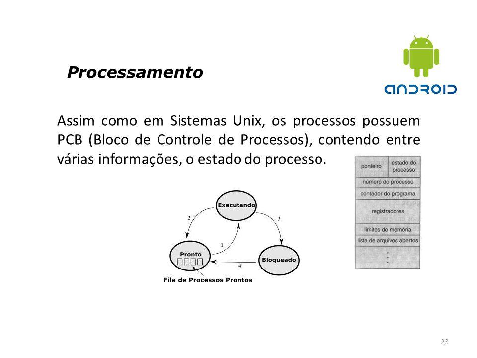 Processamento 23 Assim como em Sistemas Unix, os processos possuem PCB (Bloco de Controle de Processos), contendo entre várias informações, o estado d