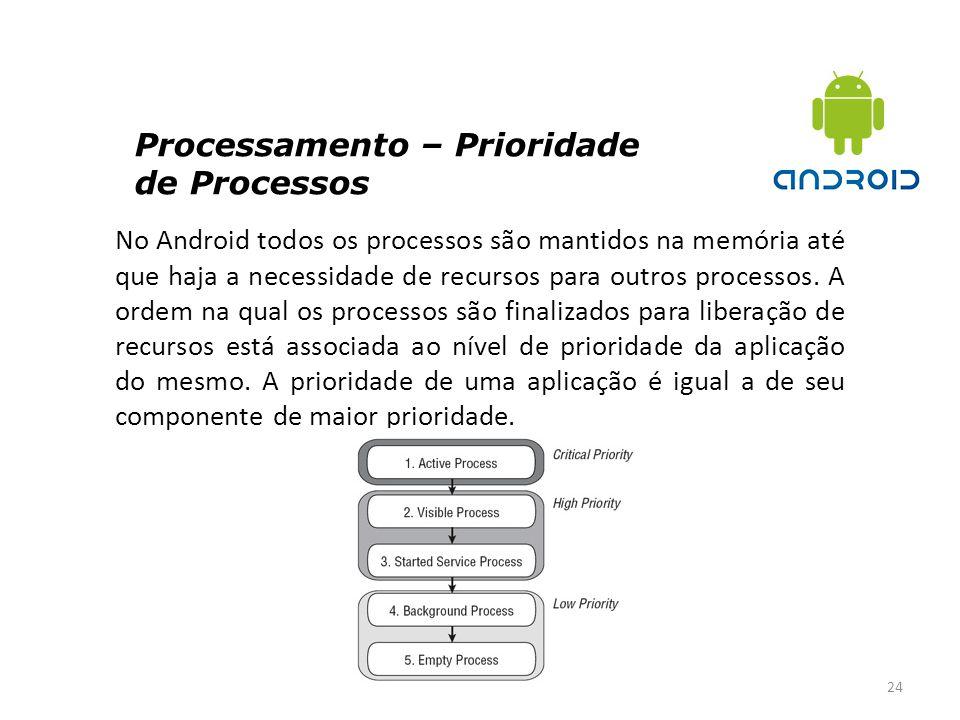 Processamento – Prioridade de Processos 24 No Android todos os processos são mantidos na memória até que haja a necessidade de recursos para outros pr