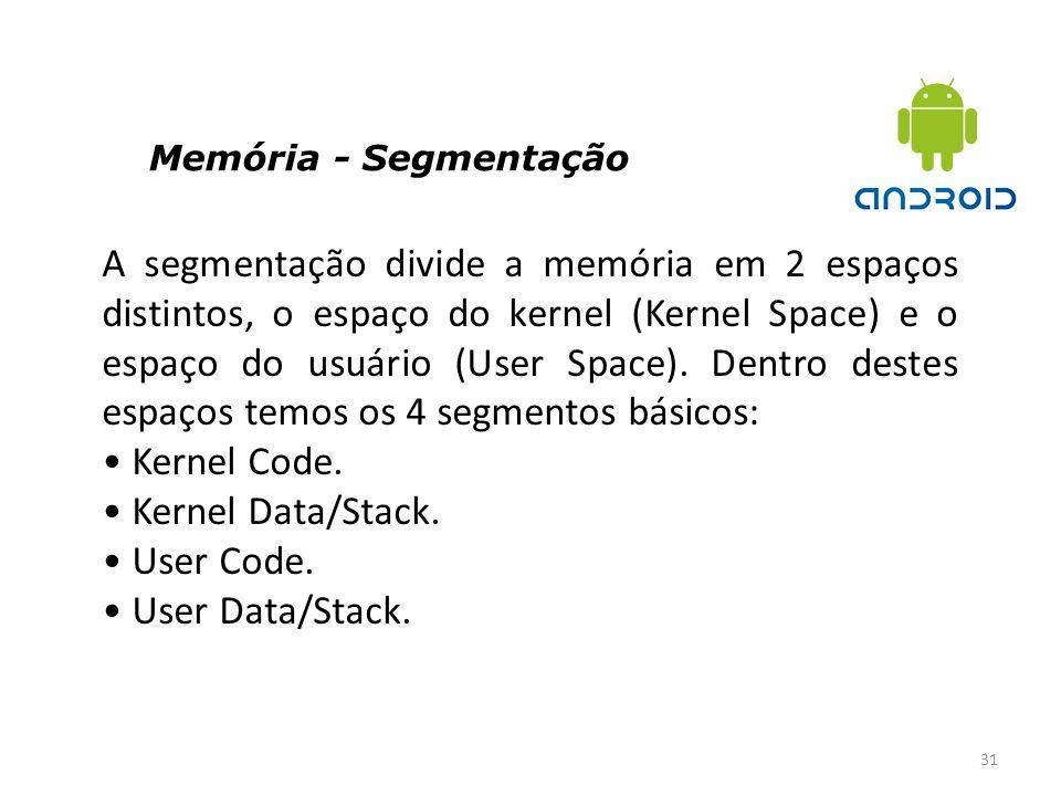 Memória - Segmentação 31 A segmentação divide a memória em 2 espaços distintos, o espaço do kernel (Kernel Space) e o espaço do usuário (User Space).