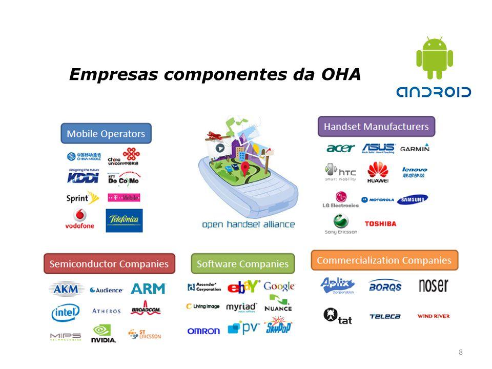 Empresas componentes da OHA 8