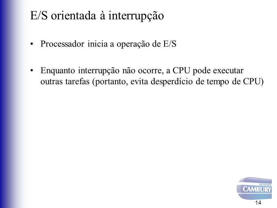 DMA – Acesso direto à memória Transfere diretamente um bloco de dados entre o dispositivo E/S e a memória Interrupção só quando acaba a transferência de todo o bloco Processador só se envolve com E/S no início e no fim da transferência 15