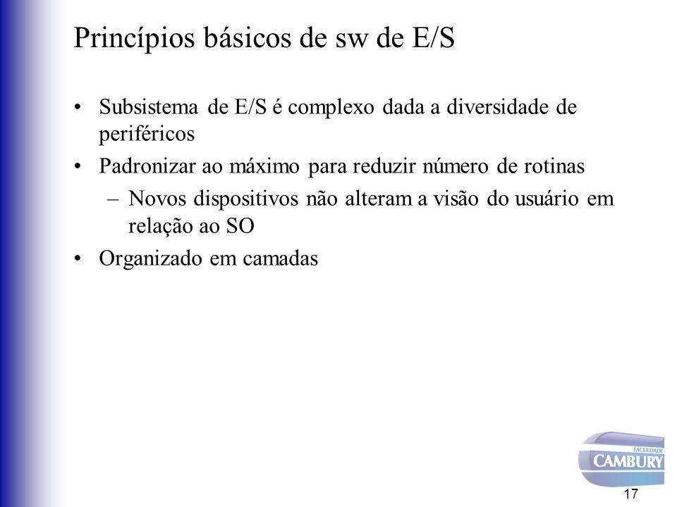 Estrutura do subsistema E/S 18