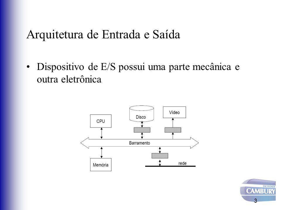 Tipos de conexão e transferência de dados DISPOSITIVOS I/O INTERFACES DO COMPUTADOR BARRAMENTO INTERCONEXÃO FÍSICA DAS INTERFACES COM DISPOSITIVOS I/O INTERFACE SERIAL TRANSFERÊNCIA DE DADOS INTERFACE PARALELA Apenas com uma linha para transferência de dados (bit a bit) Mais de uma linha para transferência de dados Ex.: n x 8 bits Arquitetura de Entrada e Saída