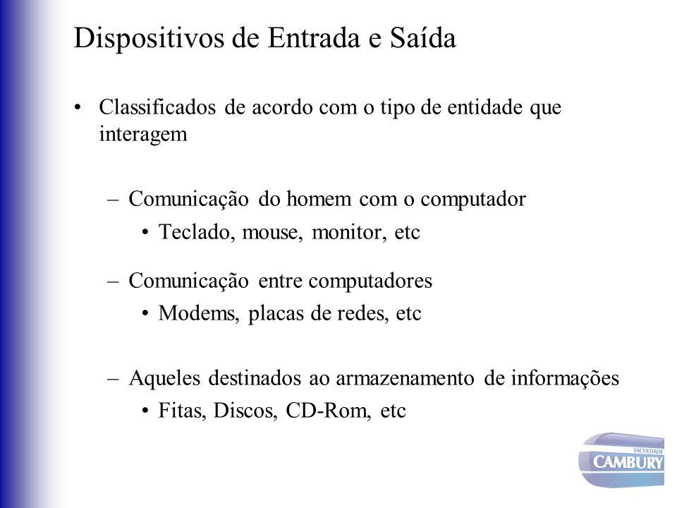 Dispositivos de Entrada e Saída Classificados de acordo com o fluxo de dados –De entrada –De saída –De entrada e saída