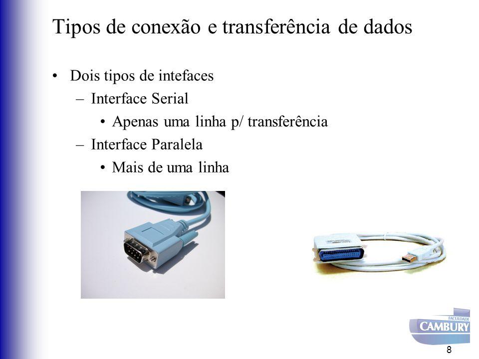 Dispositivos de Entrada e Saida Apresentam características próprias –Taxa de transferência de dados –Complexidade de controle –Unidade de transferência –Tratamento de erros 9